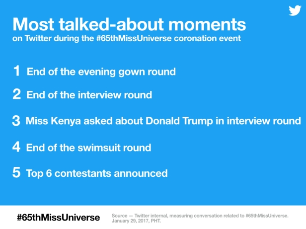 miss_universe_-_moments